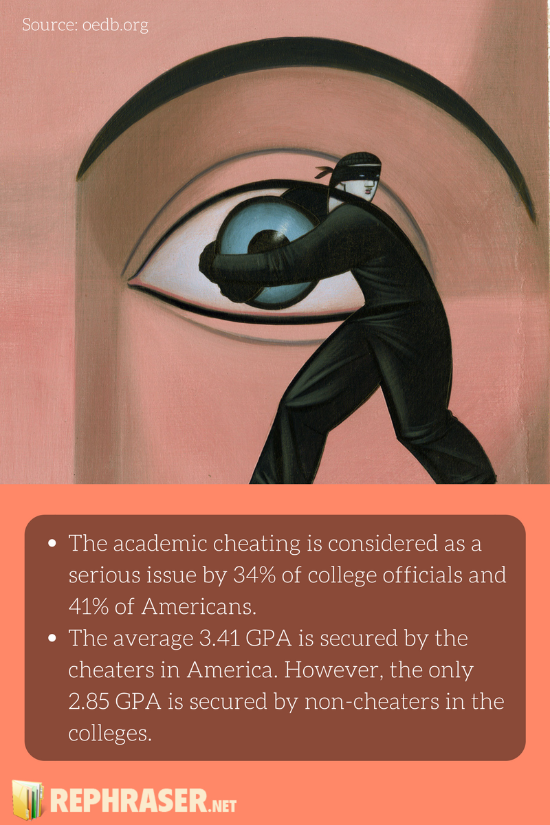 academic cheating Handling academic dishonesty why is cheating on the rise what is the real cause cheating is a national as well as an international problem.