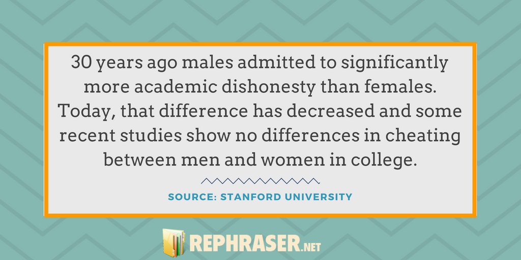 academic plagiarism interesting fact